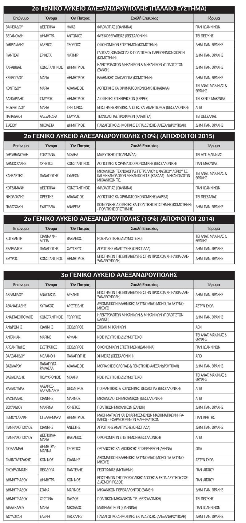 student-list-04