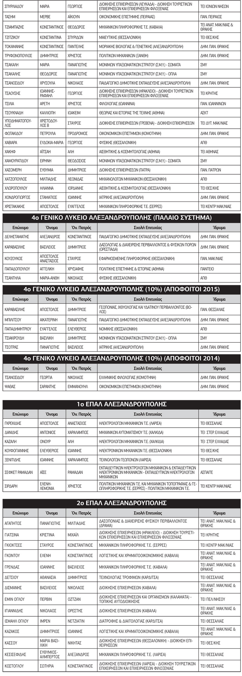 student-list-08