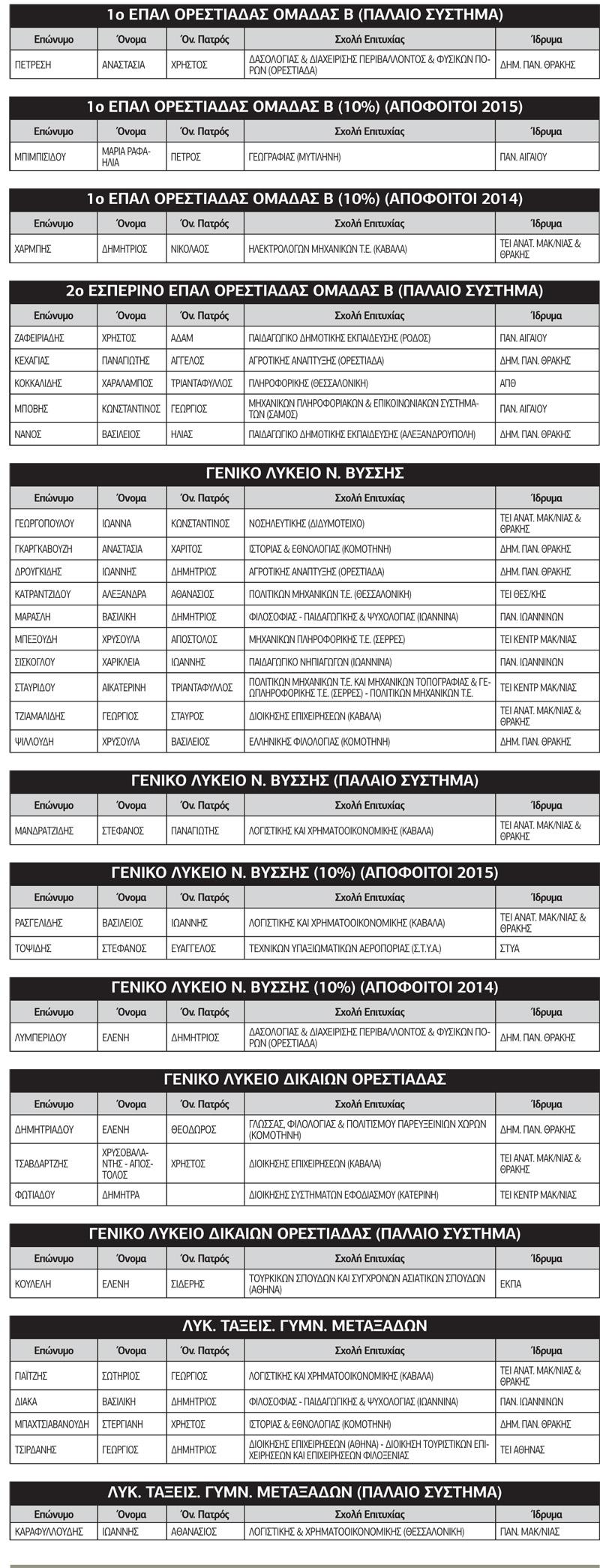 student-list-16